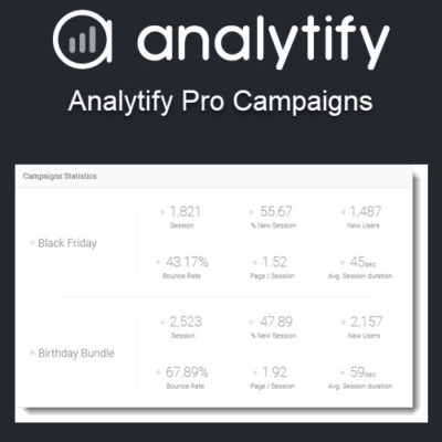 Analytify Pro Campaigns